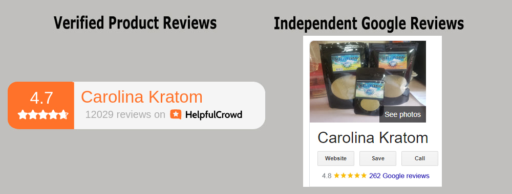 Reviews for Carolina Kratom